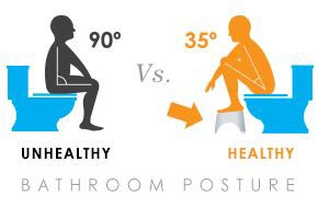 What's your potty posture?