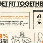 les-mills-get-fit-together-SS