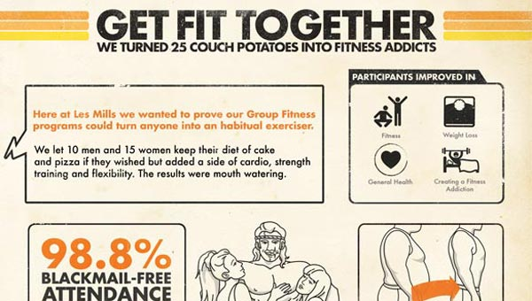 Get Fit Together, Build a Fitness Habit and Reap the Healthy Benefits!