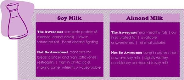 FBE-GRAPHIC-2_Soy-versus-Almond-Milk