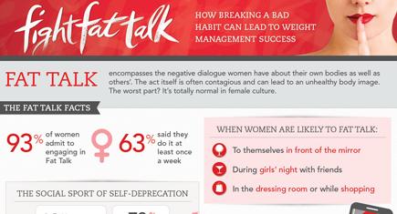 fight-fat-talk-435