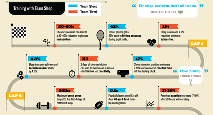 sleep-infographic-435