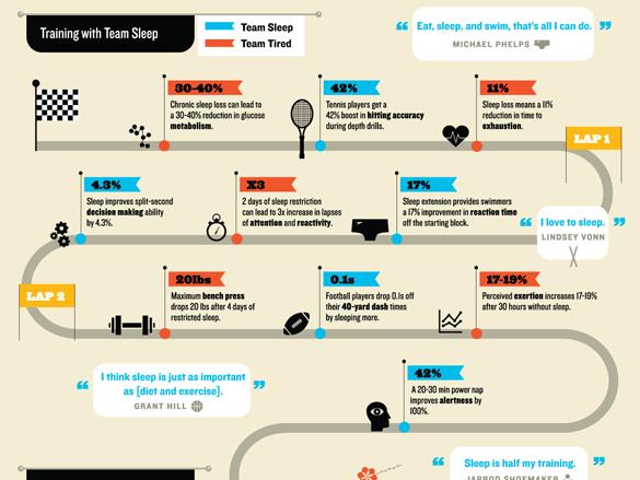 sleep-infographic