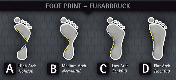 How to Make Your Running Shoes Fit