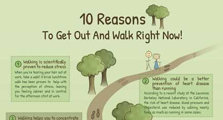 World-Walks-infographic-10-reasons-to-get-out-and-walk-435