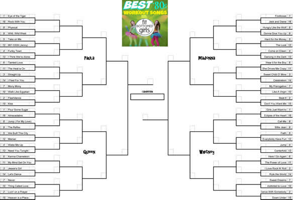 Ultimate 80s Workout Song Bracket