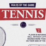 tennis-rules-435