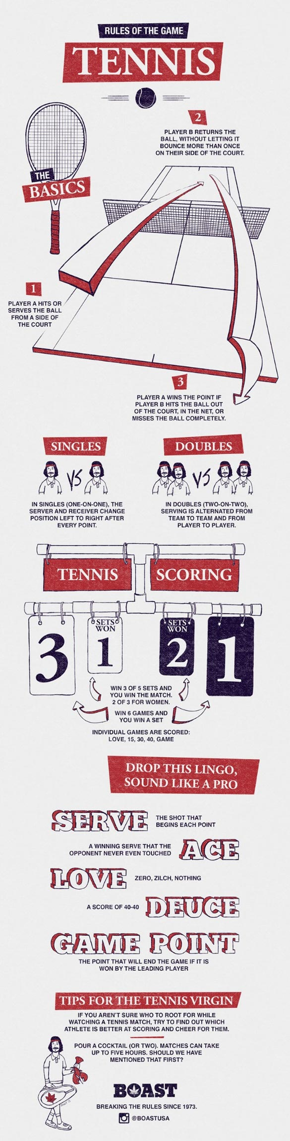 tennis-rules