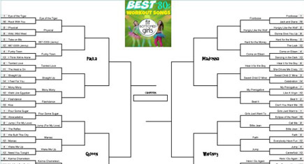 80s songs round 2 brackets