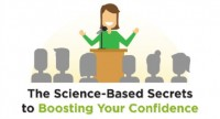 The Science-Based Secrets to Boosting Your Confidence