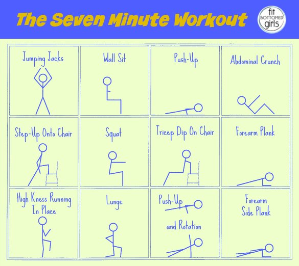 seven-minute-workout-585