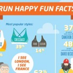 15-52-0168-Run-Happy-Survey-Main-Infographic-435