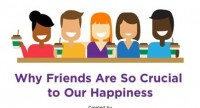 How and Why Our Friends Make Us Happier