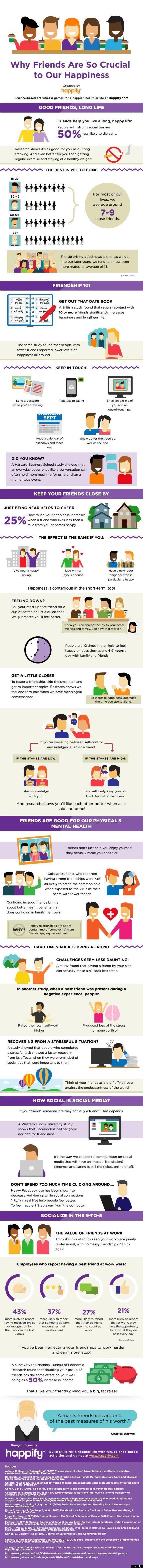 happify-friendship