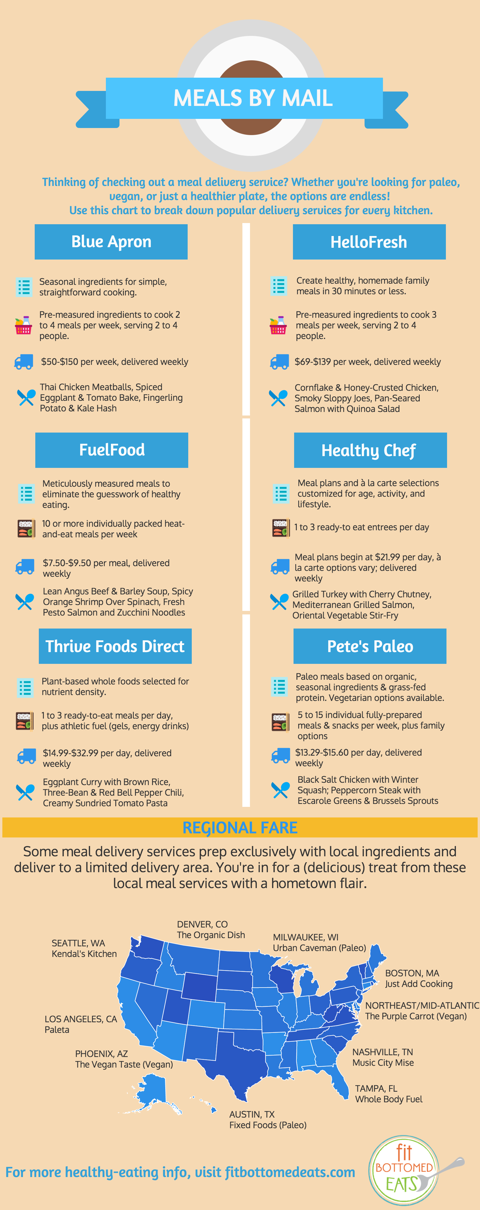 FBE Meals By Mail