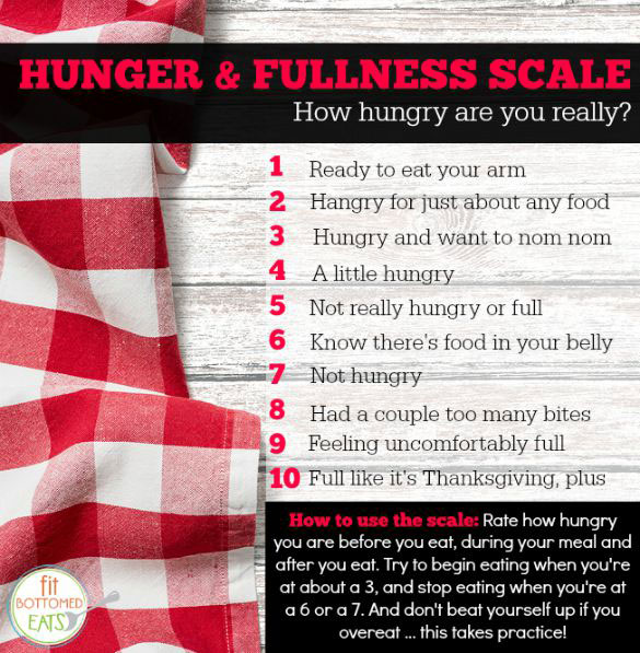 hunger-fullness-scale-585