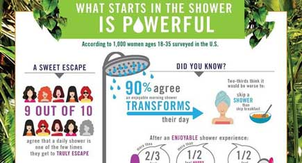 shower-power-435