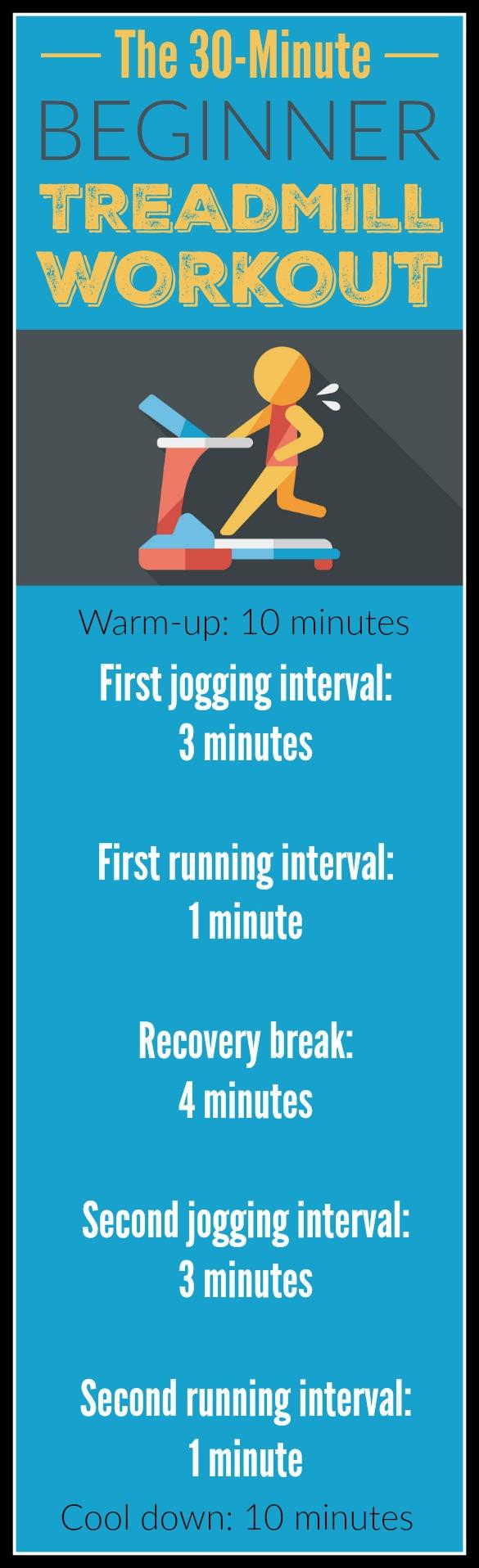 The Perfect Beginner Treadmill Workout