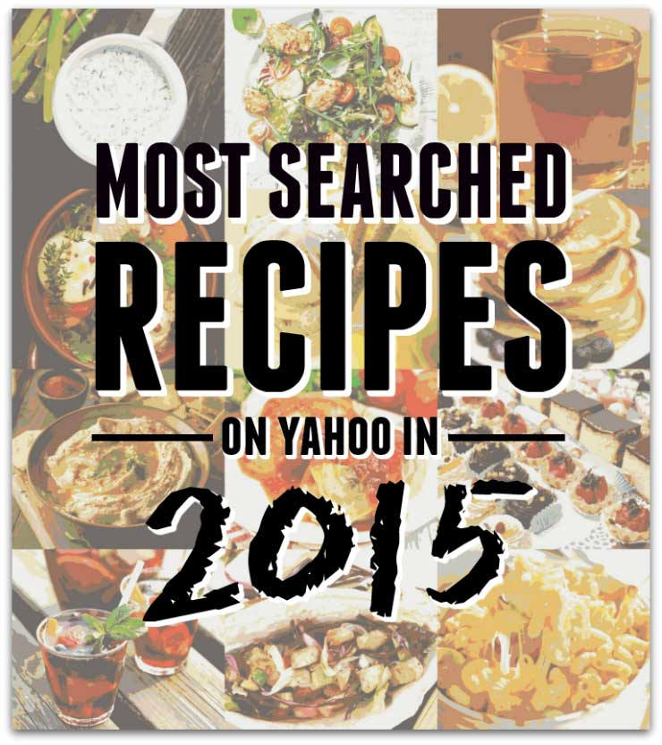 most-searched-2015