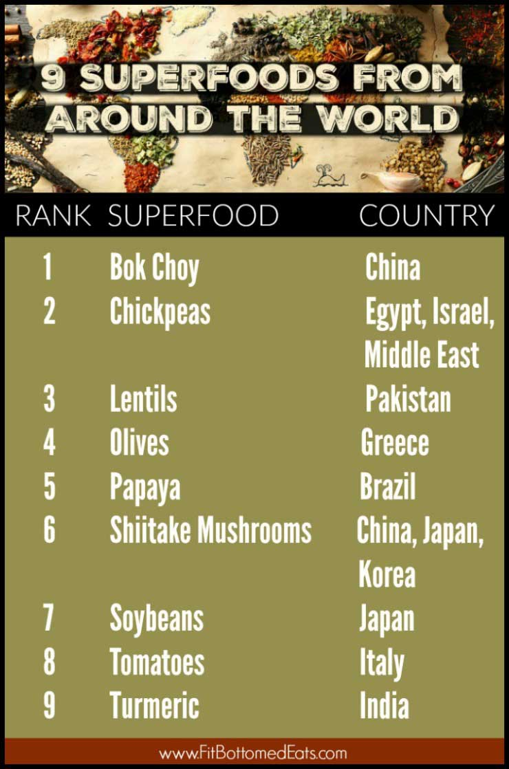 Superfoods of the world
