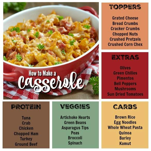 Healthy Dinner Ideas: Try A Casserole