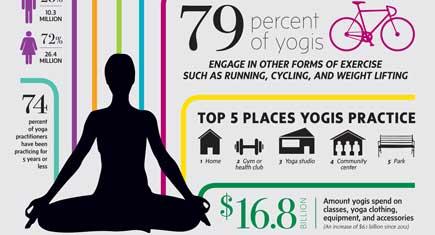 yoga-in-america-435