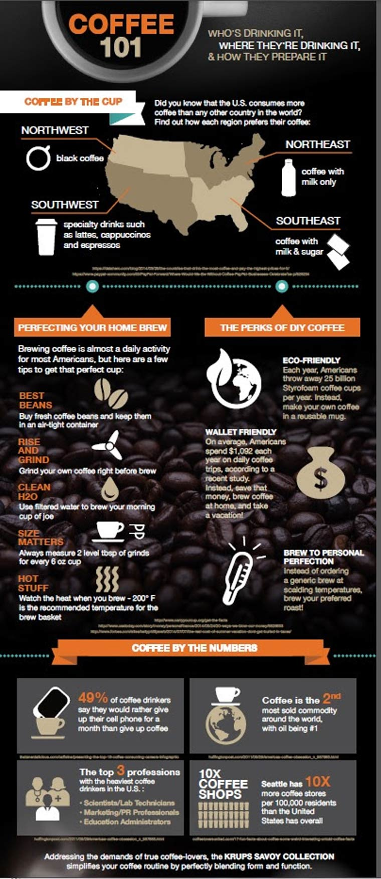 national coffee day infographic