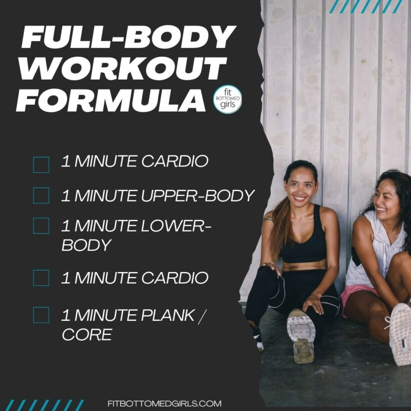 two women sitting with the text Full-Body Workout Formula